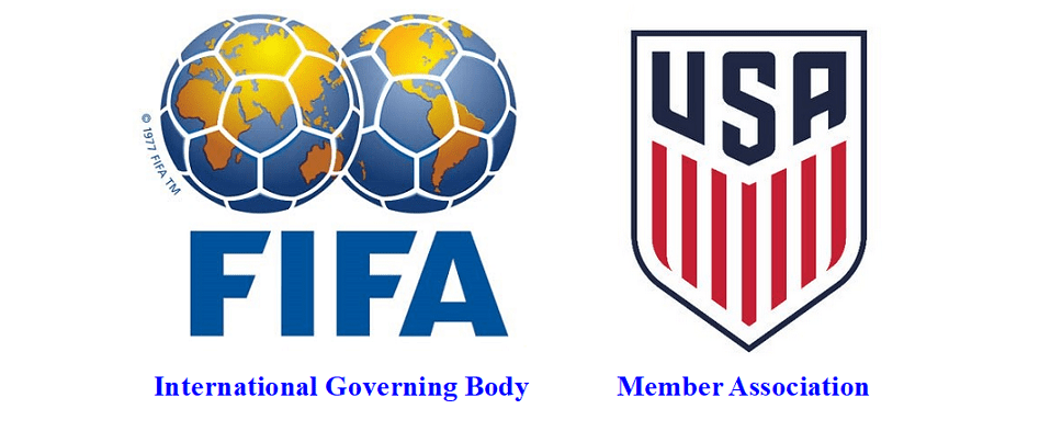 Breaking the Rules: How the USSF Presidential Election is in Violation of FIFA Mandates That Prohibit Third Party Influence.