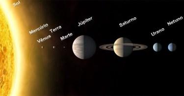 Tamanho do Sistema Solar - Estrela de Antares - A Dama de Vermelho