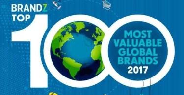 100 top brandz - Quais eram o sites mais acessados no Brasil em 2009?