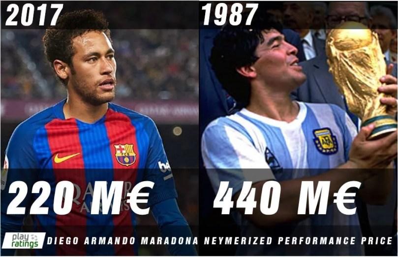 maradona e neymar titulos - Coisas de Argentino? Site diz que Maradona valeria quase o dobro que Neymar