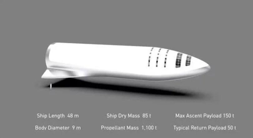 elon musk bfr 2017 marte - Na Austália Elon Musk apresenta suas ideias futurísticas - IAC 2017