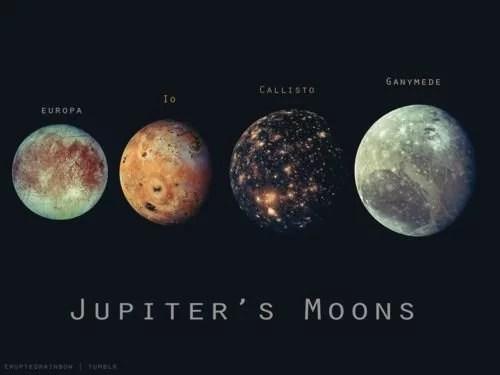luas de jupter - Crianças participaram do concurso para dar nome a 5 Luas de Jupiter