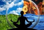 2 Regência dos 4 Elementos na Natureza e no Ser Humano Segundo a Tradição Alquímica blog