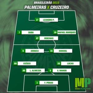 Escalacao_Cruzeiro
