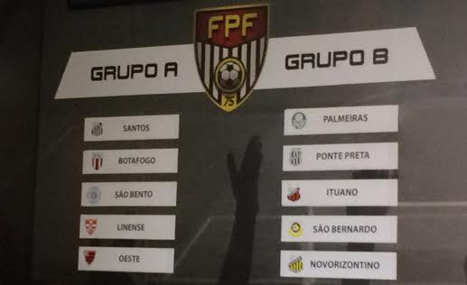 Sorteio do Campeonato Paulista aconteceu nesta quinta-feira (05) na sede da FPF. (Divulgação)