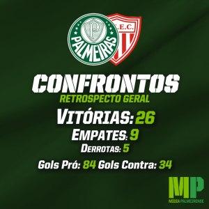 Verdão leva a melhor no retrospecto com o Mogi Mirim, com 26 vitórias, 9 empates e apenas 5 derrotas. (Mídia Palmeirense)
