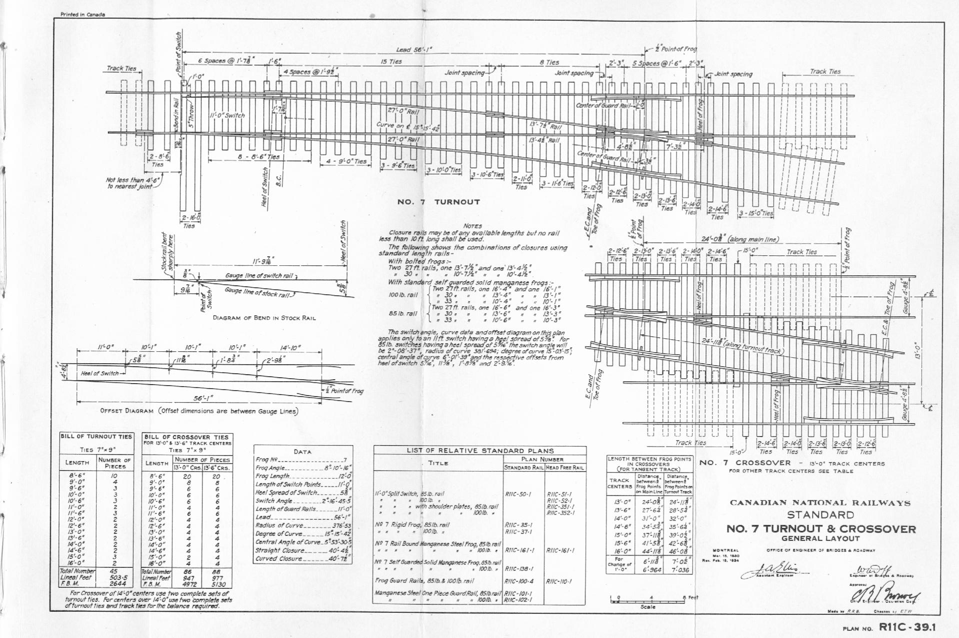 Model Railroad Shelf Layout Diagram