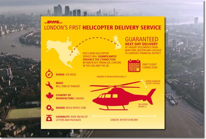 dhl_helicopter_london_chart