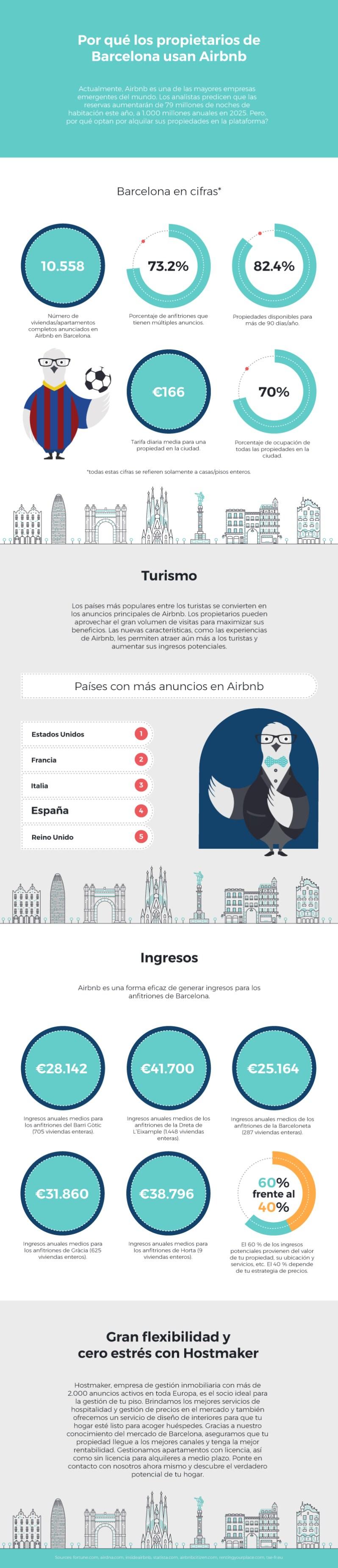 Hostmaker-Infographic-Barcelona-V5.jpg