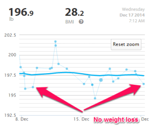weight-12-22-2014