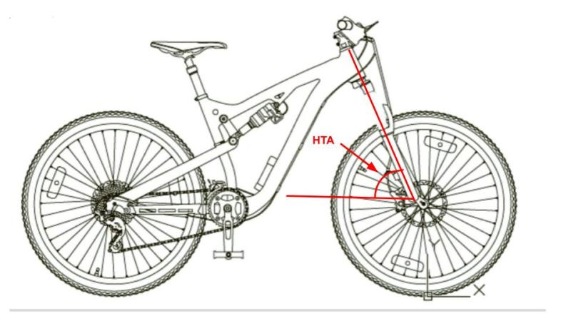 Guide To Mountain Bike Travel And Geometry Manual Guide