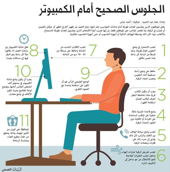 الجلوس الصحيح أمام الكمبيوتر