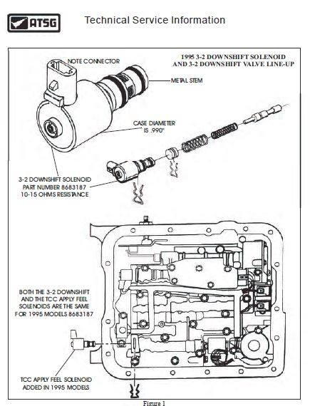 93 Chevy K3500 Fuse Box 93 Chevy Suburban Wiring Diagram