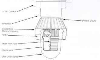 FB2PSTX Explosion-Proof Strobe Light Compact
