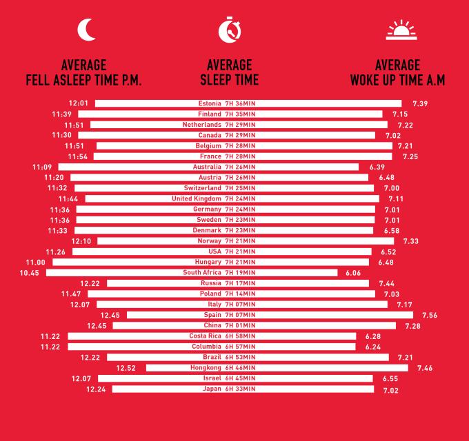 Sleep-Infographic11_