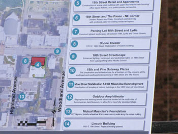 Some of the projects included in the proposal.