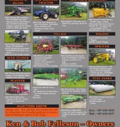 1974 gleaner l combine u0027 array midwestauction com live u0026 online nh tractor gleaner combine gleaner l manual  [ 1298 x 2006 Pixel ]