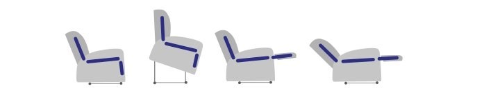 Single Motor - Rise and Recline Chairs Gloucestershire