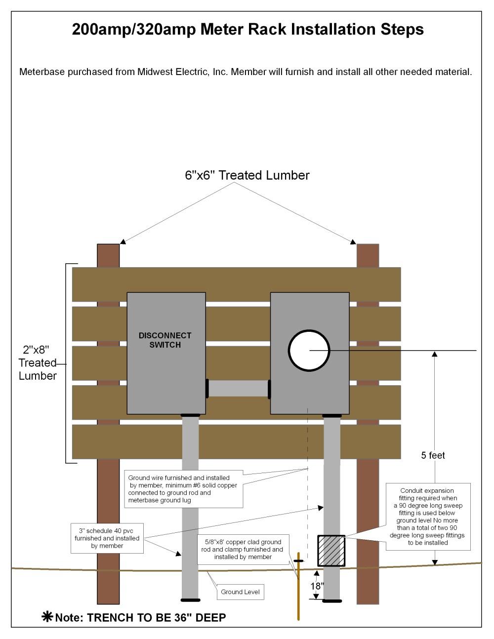 medium resolution of 200 amp 320 amp meter rack installation steps
