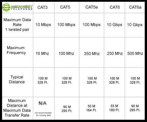 small resolution of cat 6 shielded wiring diagram