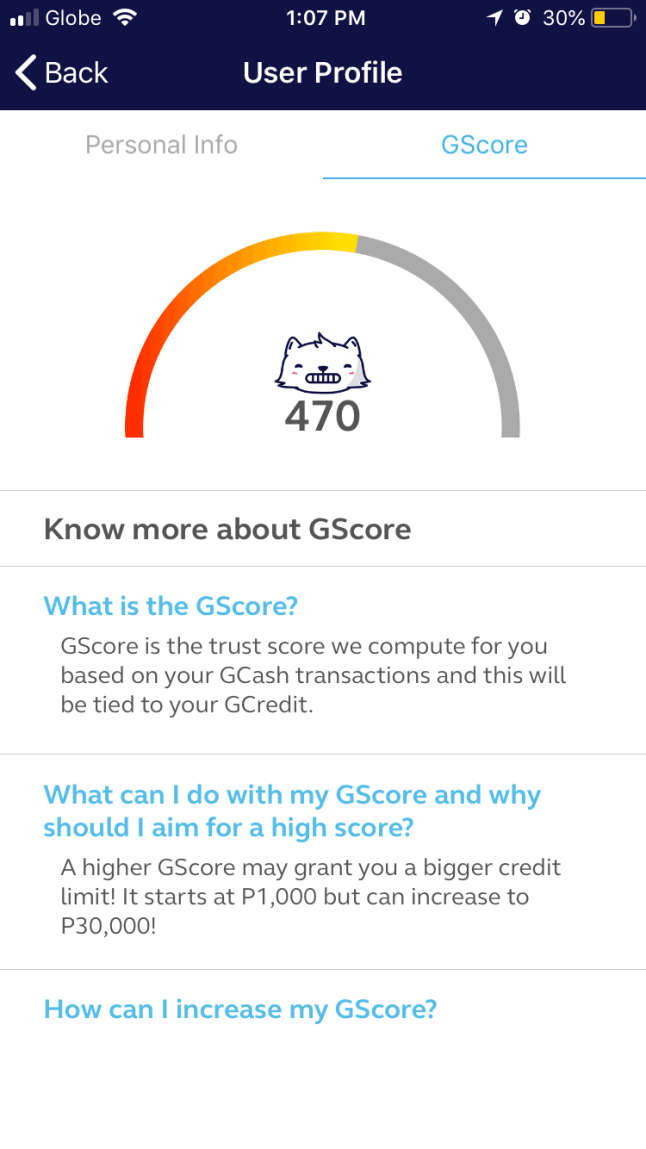 Current GSCORE for GCredit