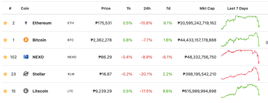 get ready for crypto market crashes