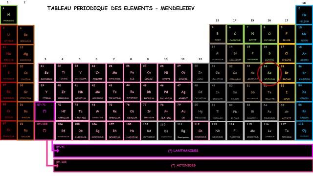 Tableau périodique des éléments ( Sélénium 34)