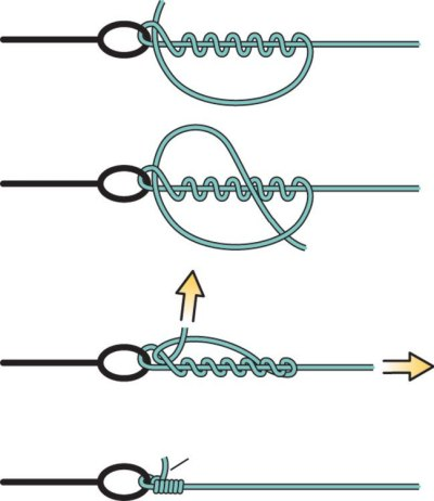 noeud de peche cuiller amélioré nœud d'attache classique ou nœud de Clinch