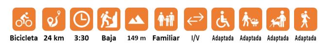 Vía_verde_Pas_(Mi_familia_viajera)