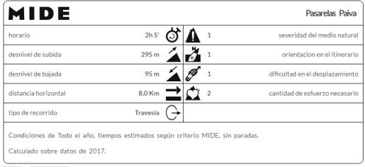 Pasarelas_de_Paiva_(Mi_familia_viajera)