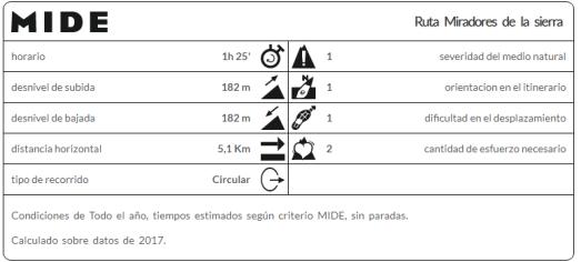 Ruta_Miradores_de_la_sierra_(Mi_familia_viajera)