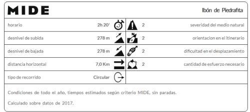 Ibón_de_Piedrafita_Mi_familia_viajera