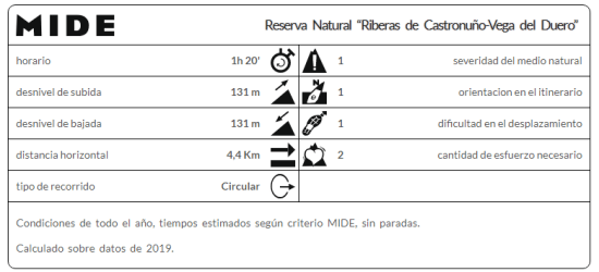 Reserva_Natural_Riberas_de_Castronuño_Vega_del_Duero_Mi_familia_viajera