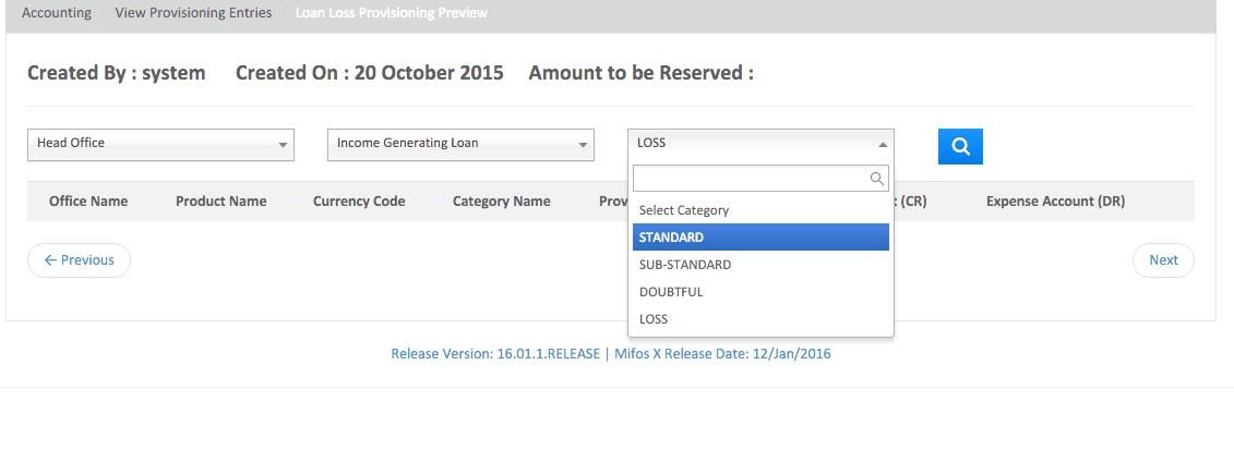 Announcing Mifos X 16.01: Loan Rescheduling, Loan Loss