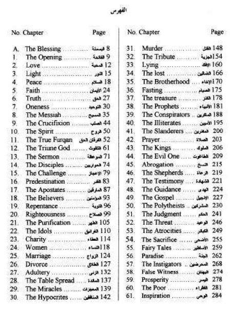 55 Nama Lain Al Quran Dan Artinya : quran, artinya, Al-Quraan, Palsu, Buatan, Amerika-Full, Mif19.tea's