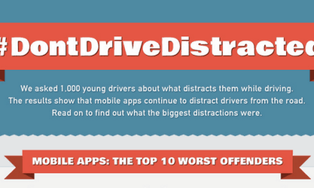 Top 10 most distracting mobile apps