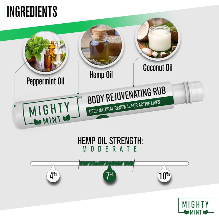 Simple ingredients for CBD Rejuvenating Rub