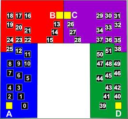 esquema-2