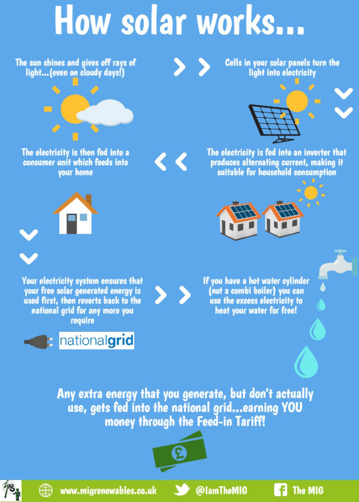 How Electricity Works Electricity Basics For Homeowners
