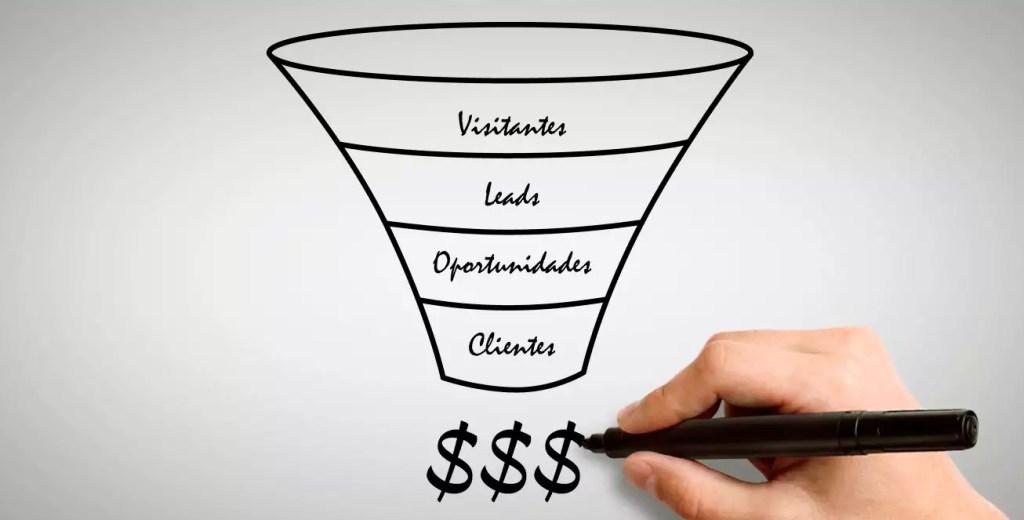 Funil de Vendas : O que é e qual sua importância para seu negócio?