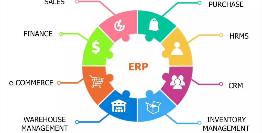 O Que é um ERP e Como Conectá-lo à sua Estratégia de Marketing
