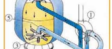 Operatiuni intretinere filtre cu nisip