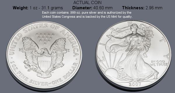 Американски сребърен орел - инвестиционна монета с описание на размер и сребърно съдържание
