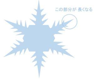 氷の結晶のイラスト
