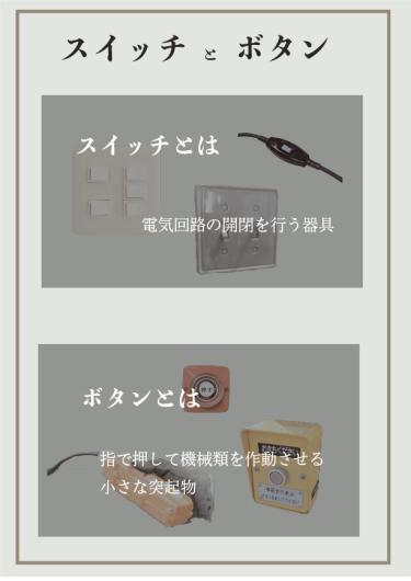 スイッチとボタンの違い【switch:切り替える】【button:押す】