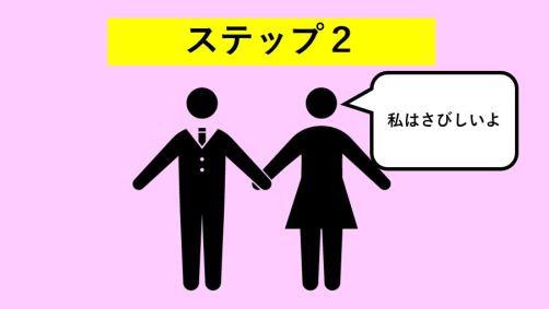コミュニケーション2
