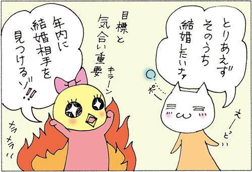 konkatsukiai