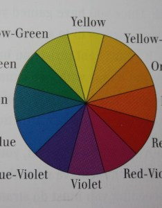 The also colour wheel back myroots rh mikeb mr wordpress