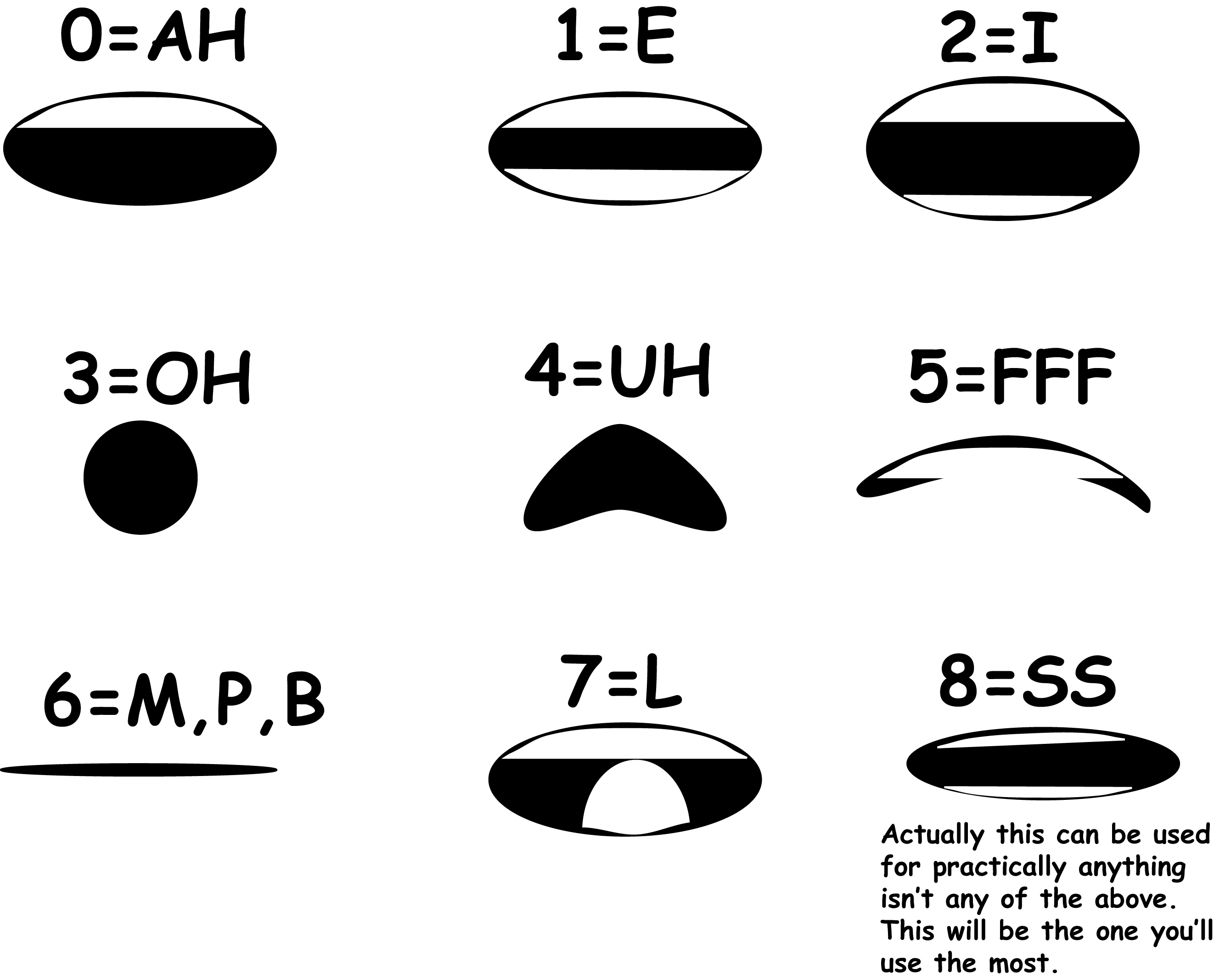Animation Mouth Movements. animate mouth movements in