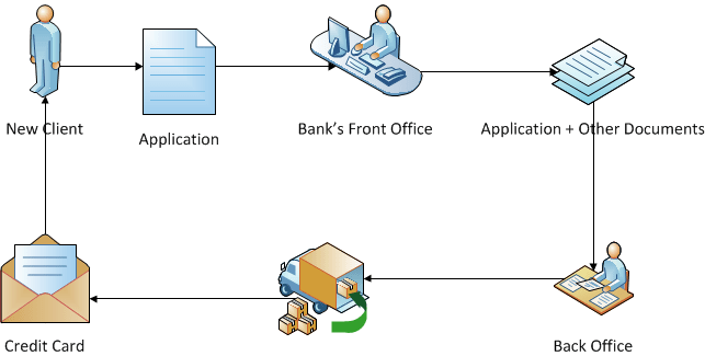 visio application diagram 1989 ford f250 wiring developing applications for with visual studio vsto windows image